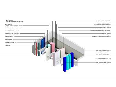 Case Study : HVAC Detailing in Hotel